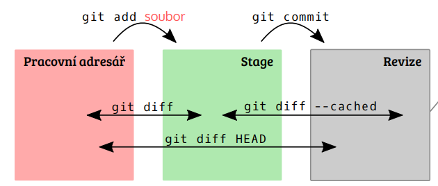 git_colors